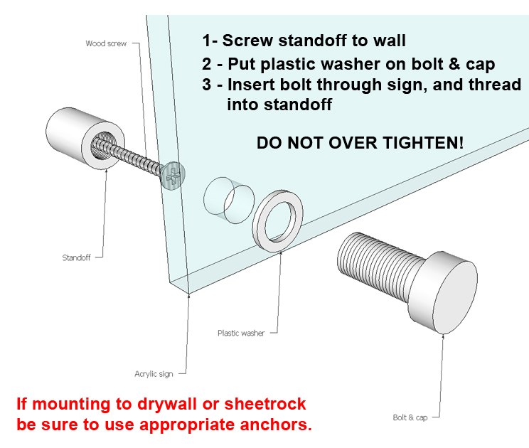 Wall Mount Standoff Mounting Information